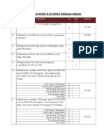 Checklist Activity 15 Juni 2015