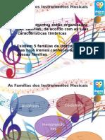 Famílias Dos Instrumentos Alturadefinia Simbolos
