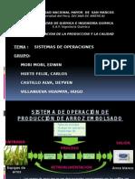1er Trabajo de Administracion de La Produccion y La Calidad Sobre Sistemas de Operaciones