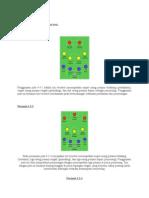 Formasi Formasi Dalam Sepak Bola