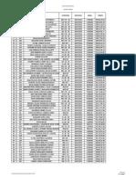 Resultados Duatlon Cross 2015