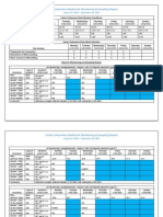 August 31 - September 6, 2015 Carter Carburetor Weekly Air Monitoring & Sampling Update