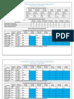 August 24 - 30, 2015 Carter Carburetor Weekly Air Monitoring & Sampling Update