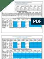 September 07 - 13, 2015 - Carter Carburetor Weekly Air Monitoring & Sampling Report
