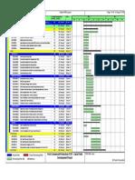Garraf FCP DD Schedule
