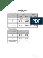 retribuciones 2015.pdf