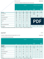 Ipsos poll on federal election - October 05