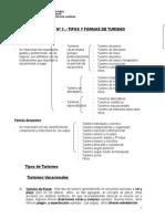 APUNTE  3 Tipos y formas de turismo.docx