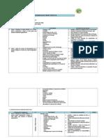 programacindeunidaddidcticaliderazgo2013ii-131227110459-phpapp01