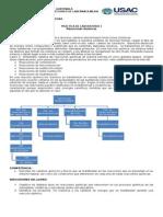 INSTRUCTIVO Reacciones-quimicas