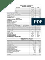 Estados Financieros Para Analisis Por Indicadores Financ