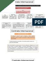Mapa de Contrato Internacional