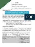 Resumen Derecho ( PARCIAL )