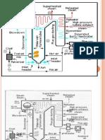 Presentation1 Boiler p&Id