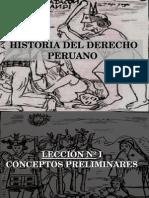 Historia Del Derecho 2015