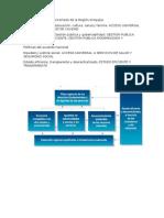 Plan de Desarrollo Concertado de La Región Arequipa