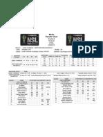 Media Results Sheet England Netball CNSL 2009/10