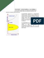 Banda Prohibida (BandGap).pdf