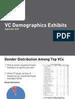 VC Diversity Final Exhibits