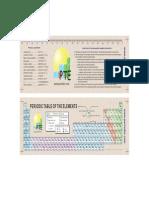 Marca páginas Tabla periódica