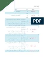 أسماء طلاب الجامعات المسجونين خلال العام الدراسي السابق