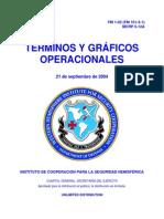 Manual Fuerzas Armadas Importante