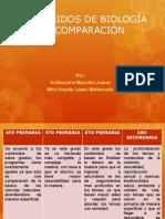 Contenidos de Biología La Comparación