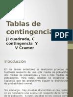 Tablas de Contingencia Ji Cuadrada, Coef de Contingencia y v de Cramer 2012
