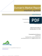 Jim Duncan's Market Report Market Update