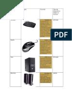 Componentes de Lacomputadora