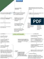 Parmenide Mappa Concettuale