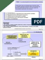 T1 CFA 1516 Comunicacion-Informacion-contable