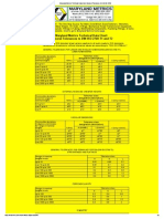 Maryland Metrics Technical Data Chart General Tolerances to DIN ISO 2768