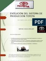 Evolución Del Sistema de Producción TOYOTA