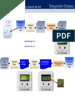 Anexo Apertura Manual Relé v1