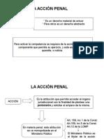 Acción Penal.diapositivas12
