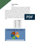 Análisis Macroeconómico 2000-2007