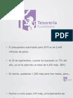 Finanzas Públicas de Guadalajara