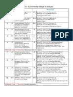 Module Outline 2015