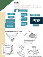 Sistem Proyeksi Gambar Teknik