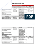 Standar Akreditasi RS 2012 Detail