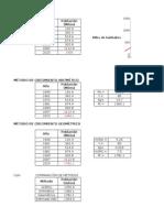 Calculos Población