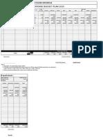 Emulsi Form Budget Department 2015