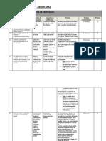 CUADROObjetivos de Evaluación de La Prueba 1