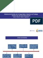 Presentacion SG-SST (Decreto 1072 de 2015)