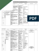 9.Sınıf Yıllık Plan 2015-2016