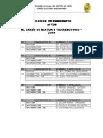 (645833125) Candidatos Aptos Rector Vicerrector