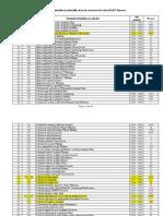 DJAN Suceava Fonduri Si Colectii Date in Cercetare
