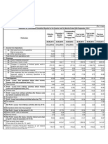 Financial Results & Limited Review for Sept 30, 2014 [Result]