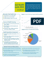 National Health Accounts 2015 - In Brief 151005